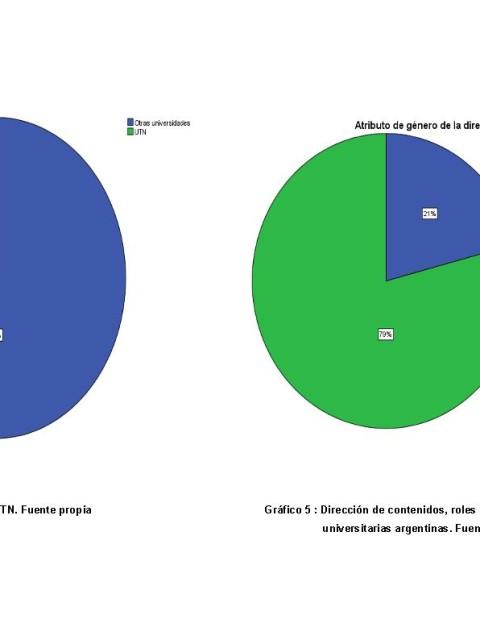 Gráfico 4 y5 - Furlano Basso